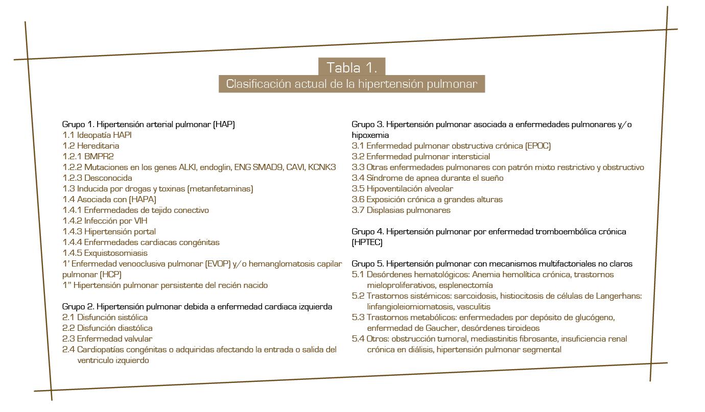 Histiocitosis hipertensión pulmonar