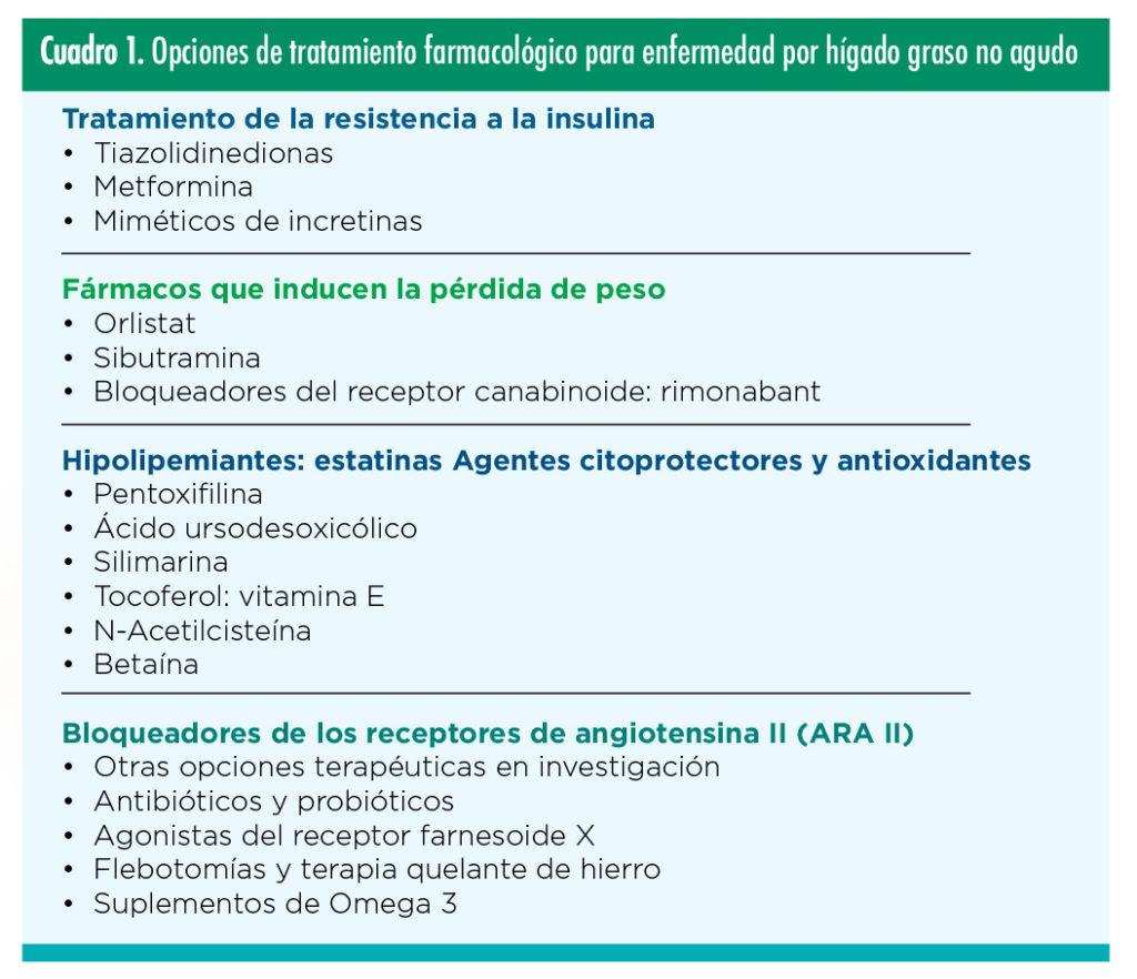 tratamiento farmacologico soldier solfa syllable desgana a solfa syllable insulina