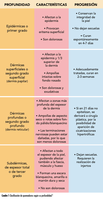 cuadro1